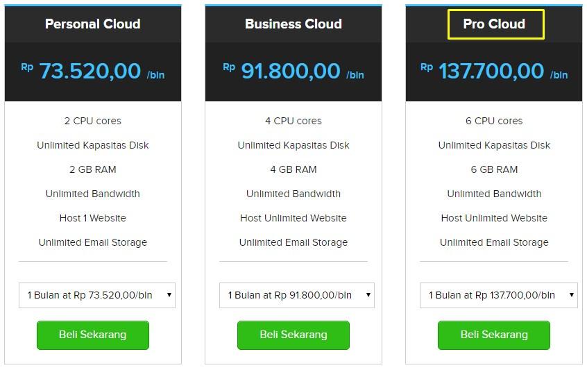 Paket Cloud Hosting