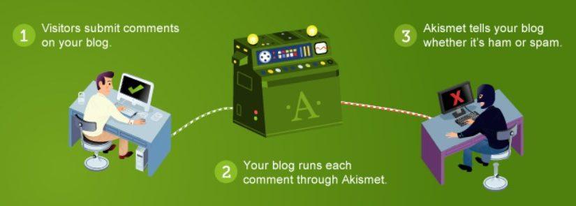 Top 5 Plugin Untuk WordPress